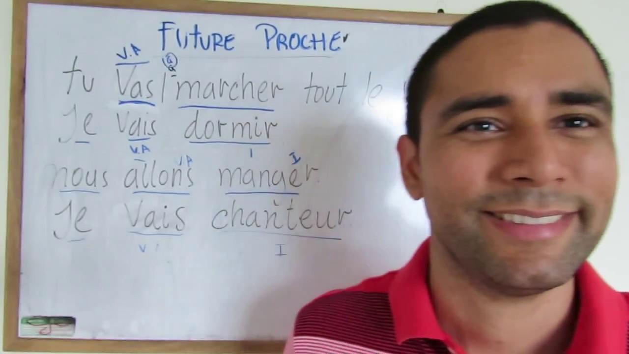 Futur Proche El Tiempo Futuro Próximo En Francés