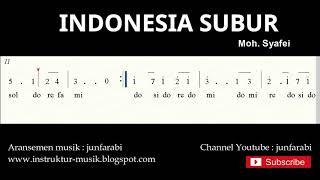 not angka indonesia subur - do = C Mayor mayor - lagu wajib nasional - doremi solmisasi