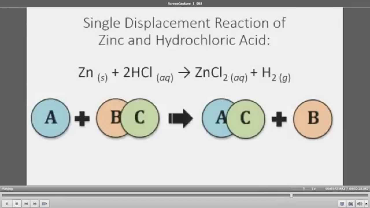 single replacement reaction lab Experiment 8: activity series (single displacement reactions) purpose a) reactions of metals with acids and salt solutions b) determine the activity of metals c) write a balanced molecular equation, complete ionic equation, and net ionic equation for single.