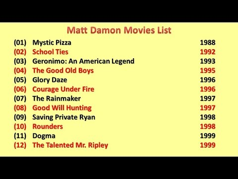 Matt Damon Movies List - YouTube Matt Damon Movies List