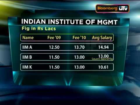 Impact of IIM fee hike