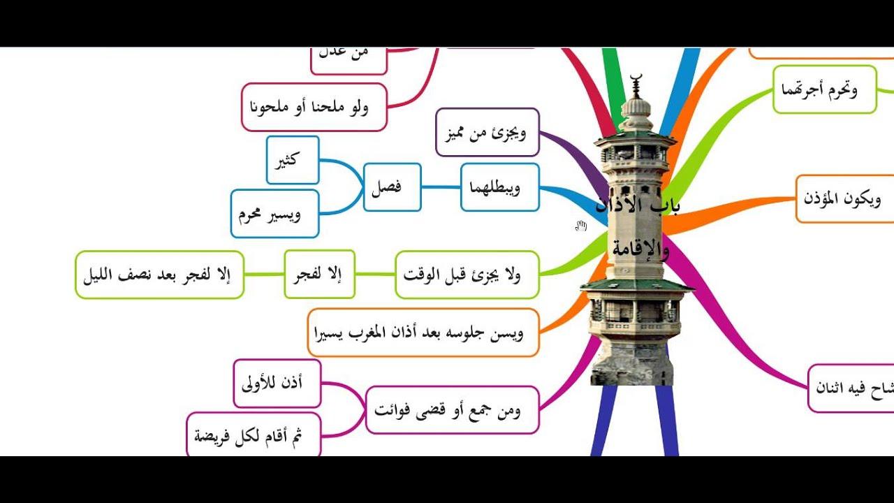 باب الأذان والإقامة زاد المستقنع بالخرائط الذهنية Youtube