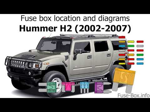 [DIAGRAM_3NM]  Fuse box location and diagrams: Hummer H2 (2002-2007) - YouTube | 03 Hummer H2 Fuse Box |  | YouTube