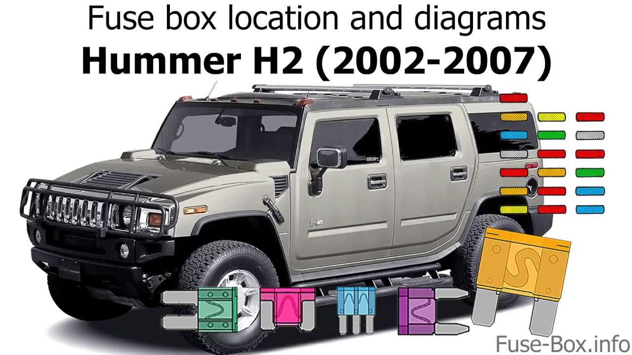 2007 Hummer H3 Fuse Box Location