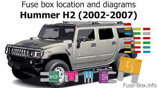 Fuse box location and diagrams: Hummer H2 (2002-2007) - YouTube | 2005 Hummer 3 Fuse Box Location |  | YouTube