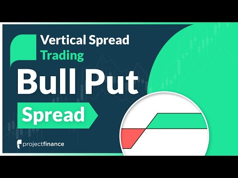 Bull Put Spread Guide | Vertical Spread Option Strategies