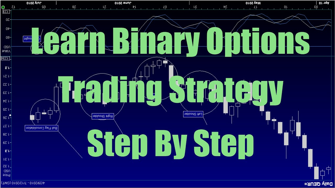 Learn binary option trading
