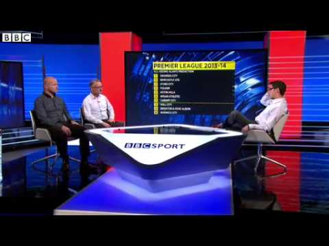 MOTD3- Shearer and Nevin predict 2013-14 Premier League table