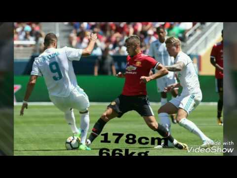 Cân nặng và chiều cao của các cầu thủ manchester united