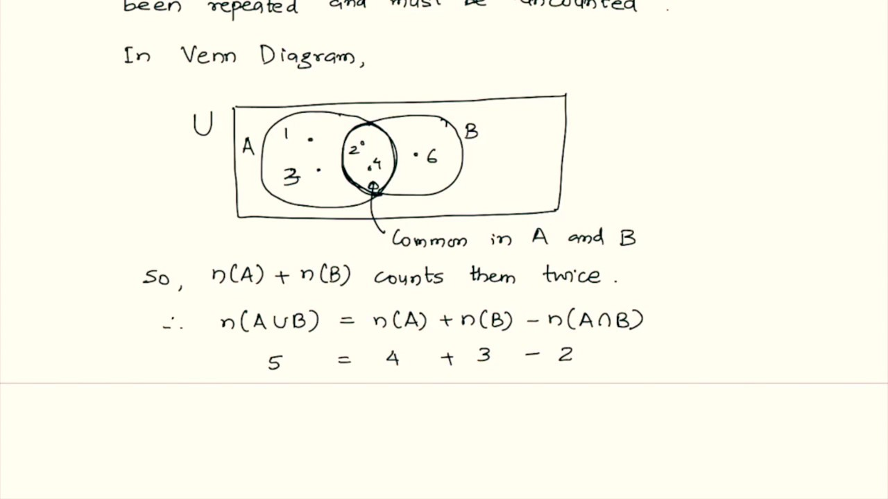 small resolution of n a union b n a n b n a intersection b