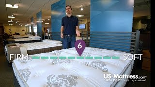 Classic Brands Mercer 12 Inch Hybrid Cool Gel Memory Foam and Innerspring Mattress Expert Review