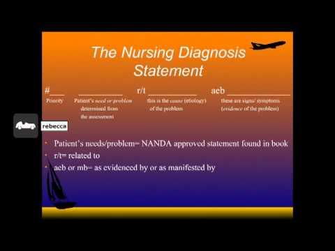How do you write a nursing care plan