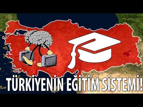 Dünyanın En İyi Eğitim Sistemine Sahibiz! (TÜRKİYE EĞİTİM SİSTEMİ)