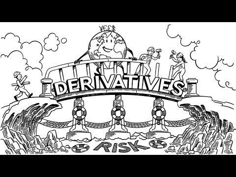 How big is the derivatives market?
