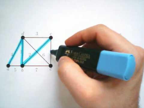 Algoritmo de Kruskal (2) - Teoría de Grafos