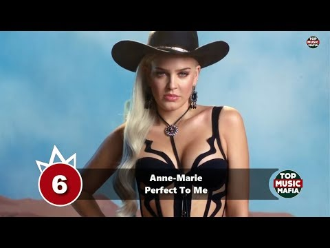 Top 10 Songs Of The Week - January 12, 2019 (Your Choice Top 10)