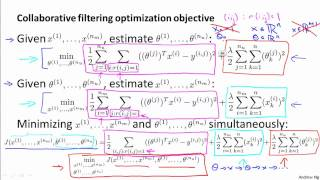16   4   Collaborative Filtering Algorithm 9 min