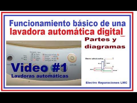 Funcionamiento básico de una lavadora automática digital. Video #1