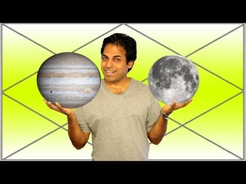 Jupiter And Moon Conjunction Gajakesari Yoga In Vedic Astrology