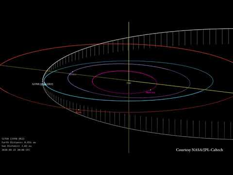 Asteroid (52768) 1998 OR2 - April 2020
