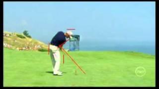 Martin Kaymer Swing Analysis