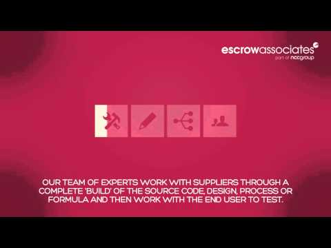 What is Software Escrow US
