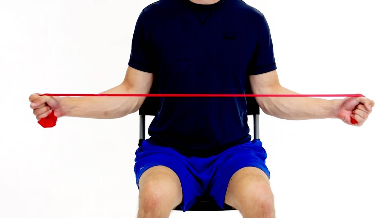 Shoulder External Rotation With Band Pictures to Pin on ...