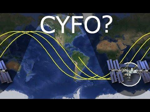 CYFO Why Satellite Orbits Look Like Waves on Maps Geosynchronous Satellite Orbit Map on satellite geostationary orbit, satellite beta angle, satellite tracking, satellite motion, satellite remote sensing, satellite nasa, satellite saturn, satellite telescope,