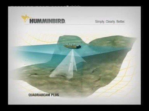 humminbird quadra beam sonar - youtube, Fish Finder