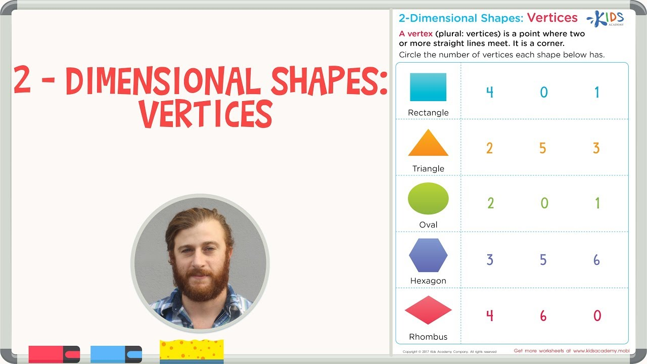 small resolution of 2 Dimensional Shapes: Vertices   Math for 1st Grade   Kids Academy - YouTube