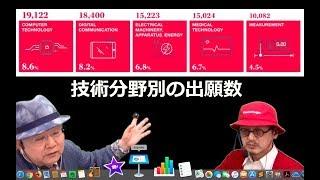 vol274_4 2017年国別特許出願数から日本を見る スマタブ通信 thumbnail