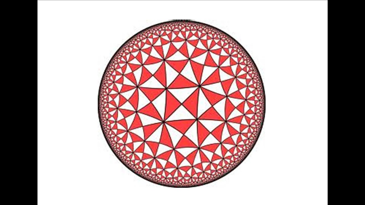 Hyperbolic Geometry within the dynamics of space and time