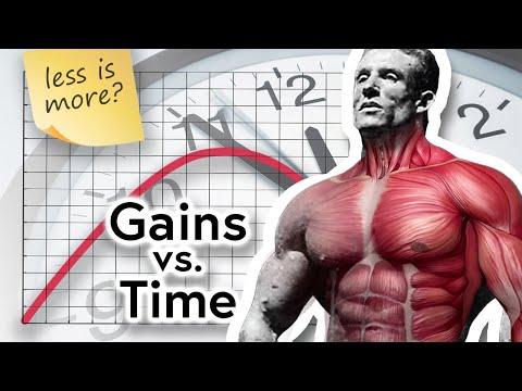Maximum Gains in Minimum Time | Dorian Yates High Intensity Training (HIT) Experiment