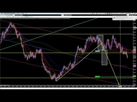 Trading Crude Oil 20 May