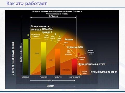 Снижение затрат горнодобывающими компаниями через современные технологии. Мачулов В. Modular Mining