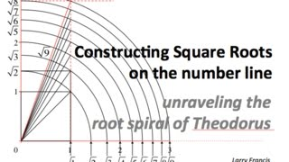 Constructing Square Roots Number Line