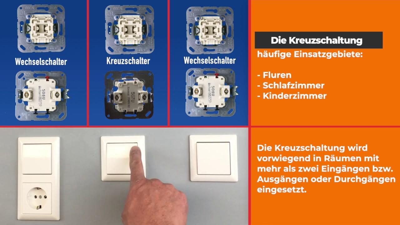 Elektroinstallation Grundschaltungen Fur Gebaude Elektroinstallation Planen Youtube