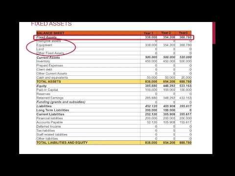 Financial indicators Part 1
