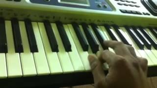 kangal irandal(keyboard cover by anishkurup)