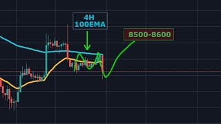 BITCOIN PRICE LIVE STREAM : FURTHER SELL OFF OR BIG PUMP.