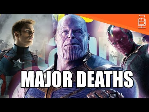 CONFIRMED Major Characters WILL DIE in Avengers Infinity War