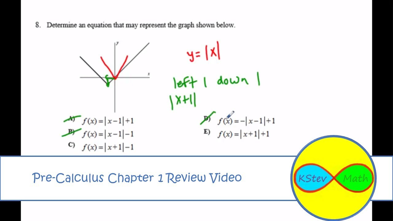 Precalculus - Chapter 1 Review