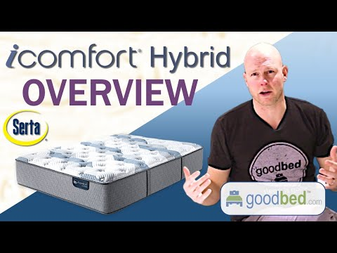 Serta IComfort HYBRID Mattress Options Explained (2019 UPDATE) By GoodBed.com