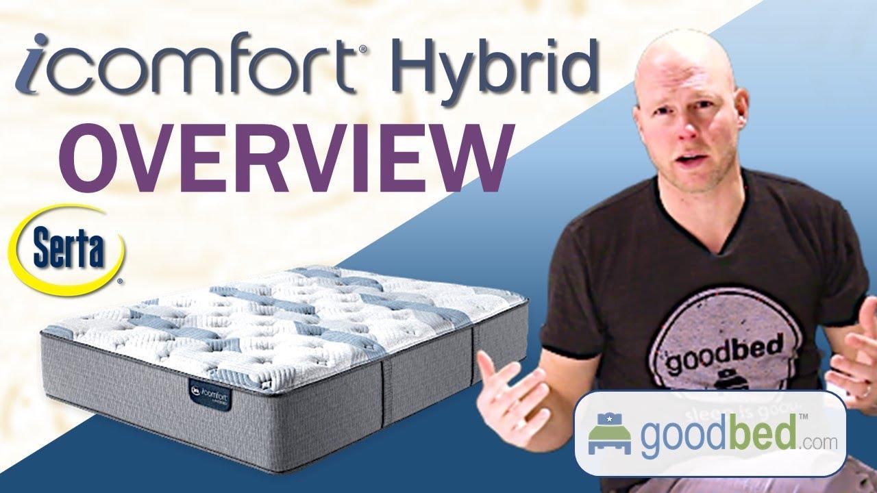 Serta Icomfort Hybrid Mattress Options Explained 2019 Update By Goodbed