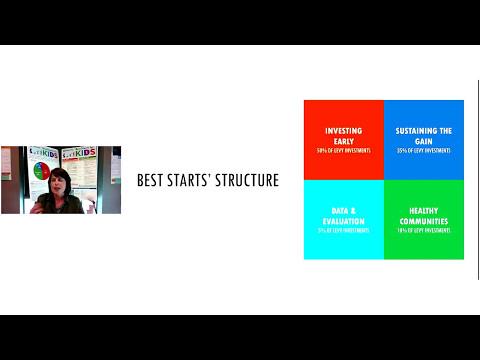 Best Starts Road Show Webinar