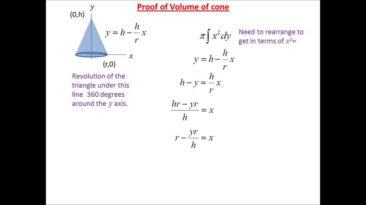 worksheet Cone Volume proof of volume a cone youtube cone