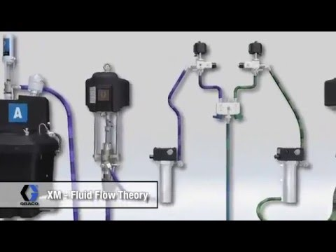 Перелив пенополиуретан компонентов - YouTube