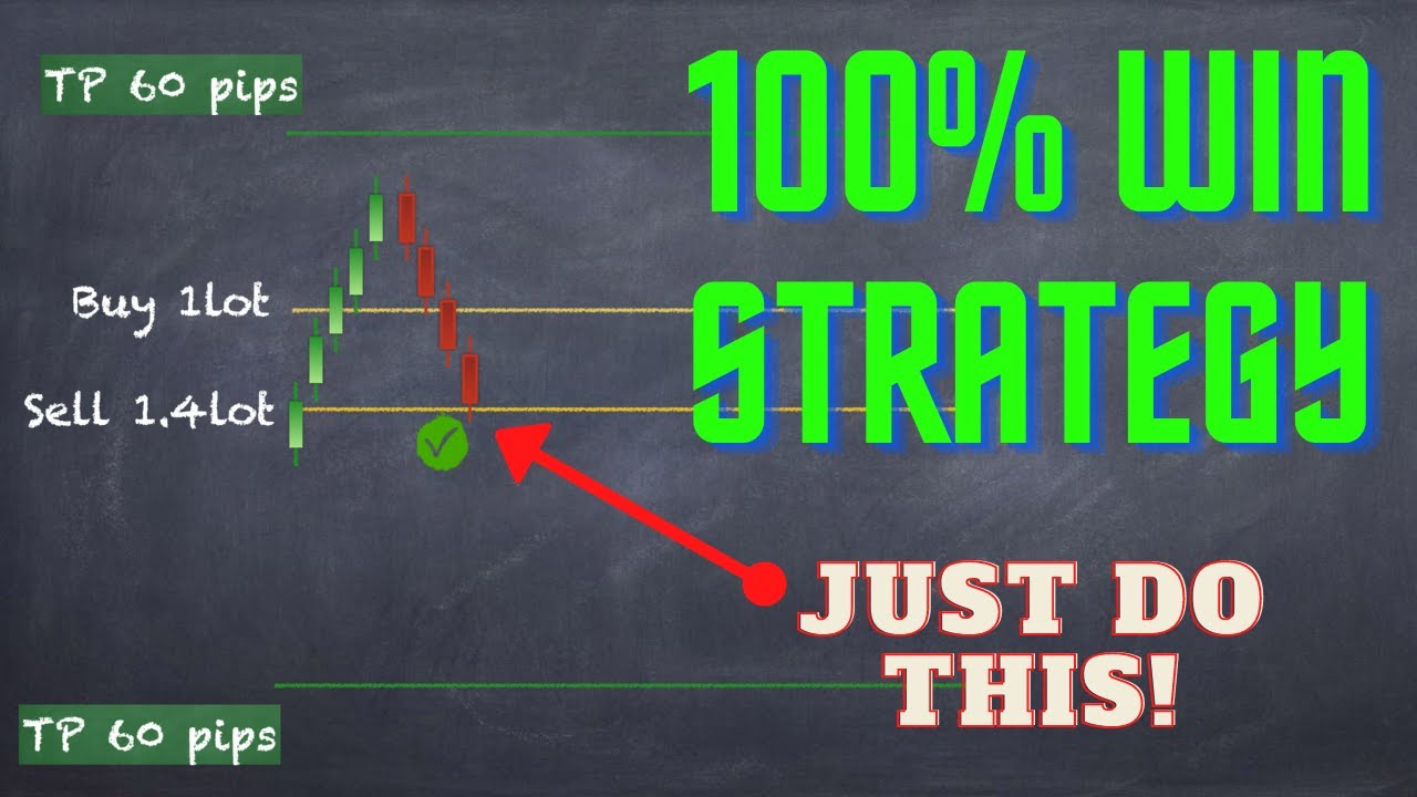 Download Forex trading Strategy 100% winning trades!! WIN every trade you take!!!