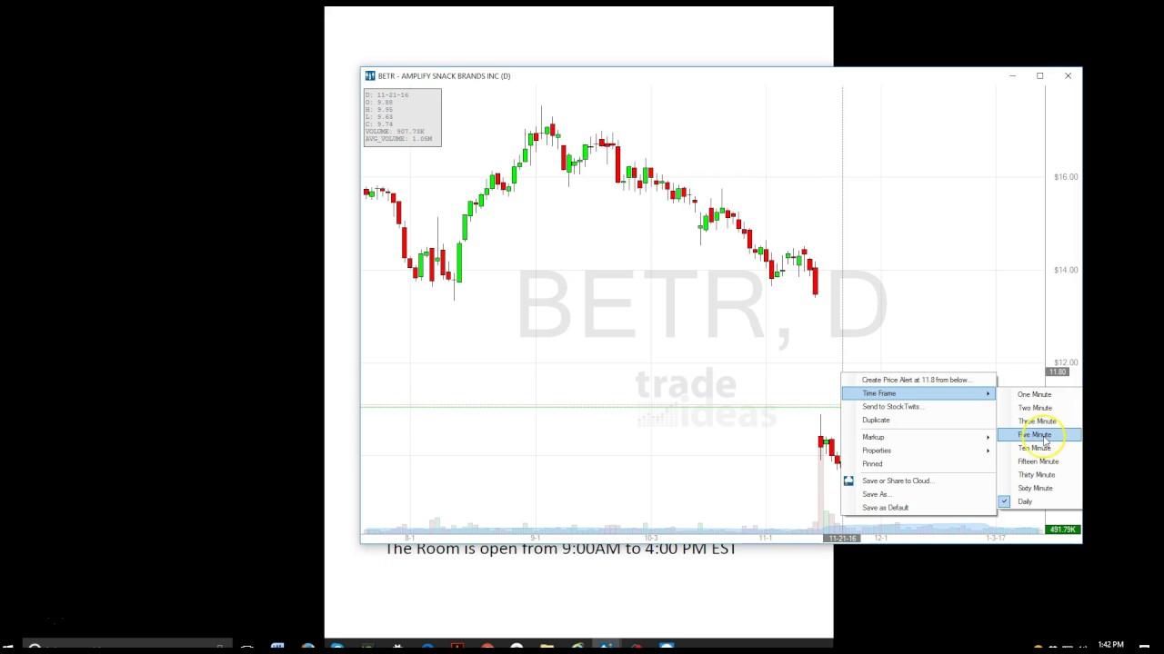 Trade Ideas Trading Room Recap Friday January 13, 2017