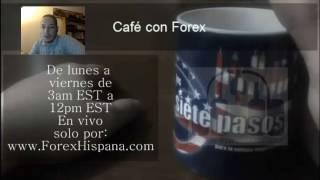 Forex con Café del 13 de Dic. 2016